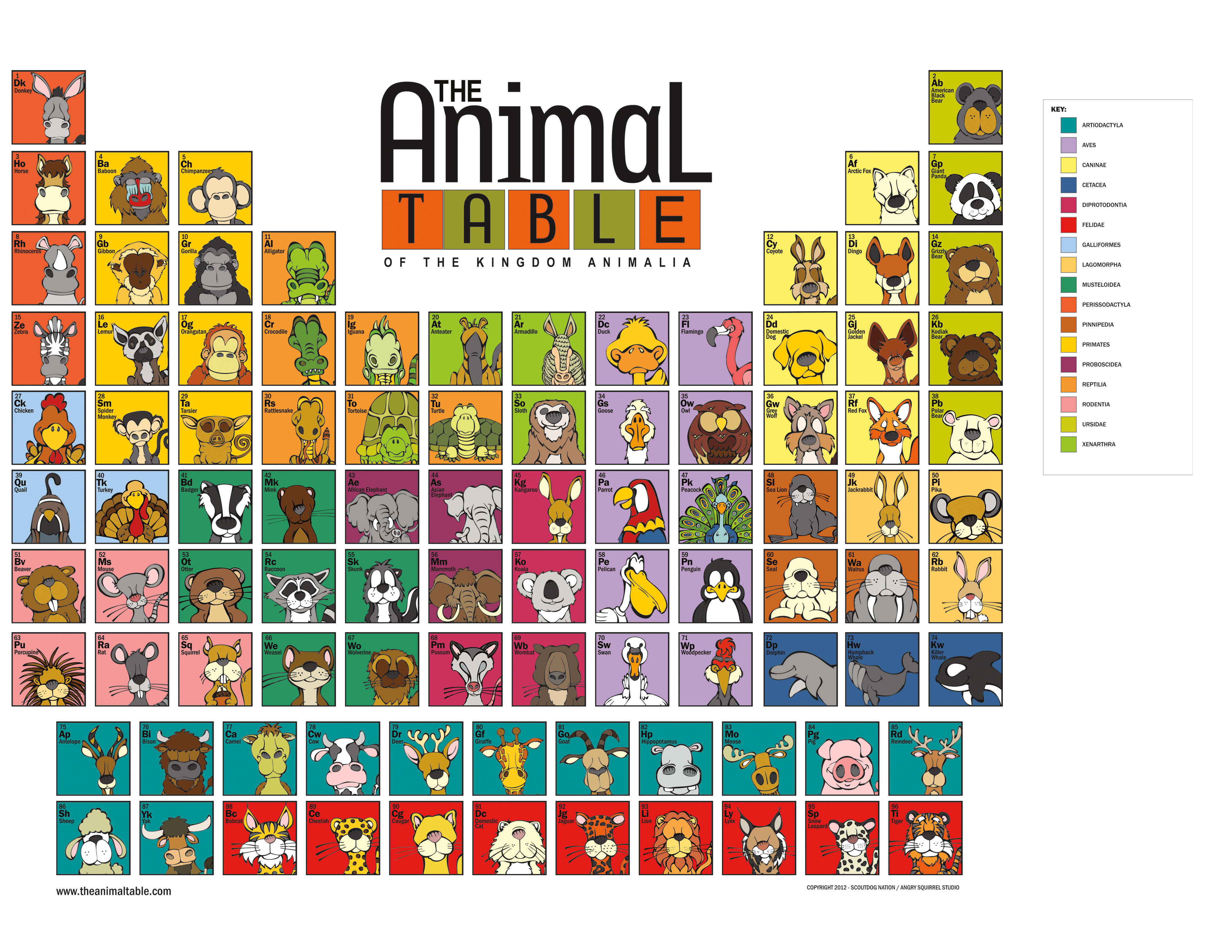 Periodic table project image collections periodic table images new periodic table board game project periodic table periodic game project board table schumacher science periodic gamestrikefo Image collections
