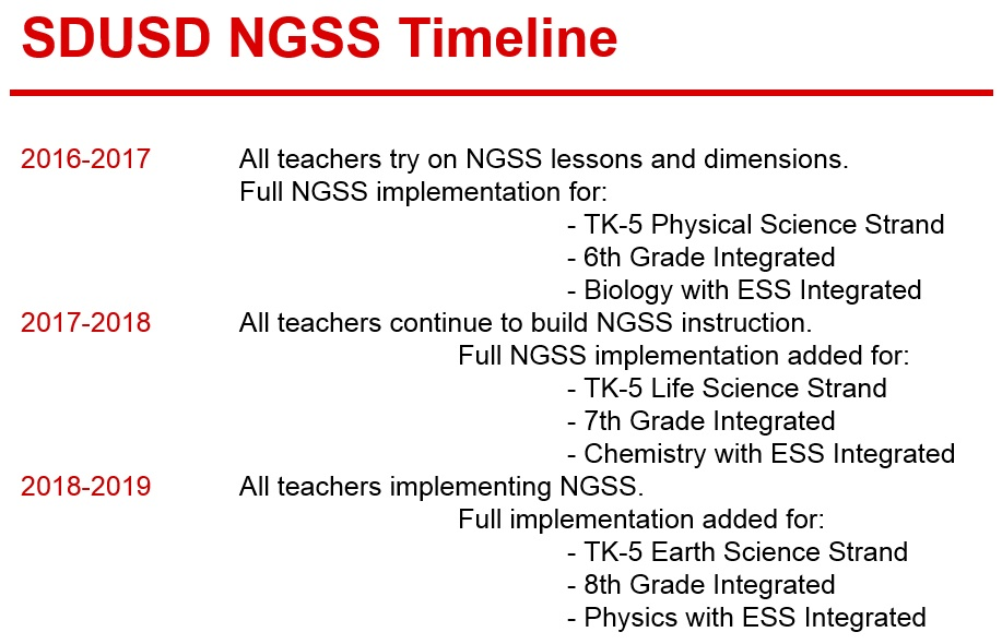 Ngss Mrs Erin Schumacher Science