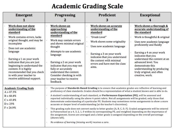 Academic Grading Scale.jpg